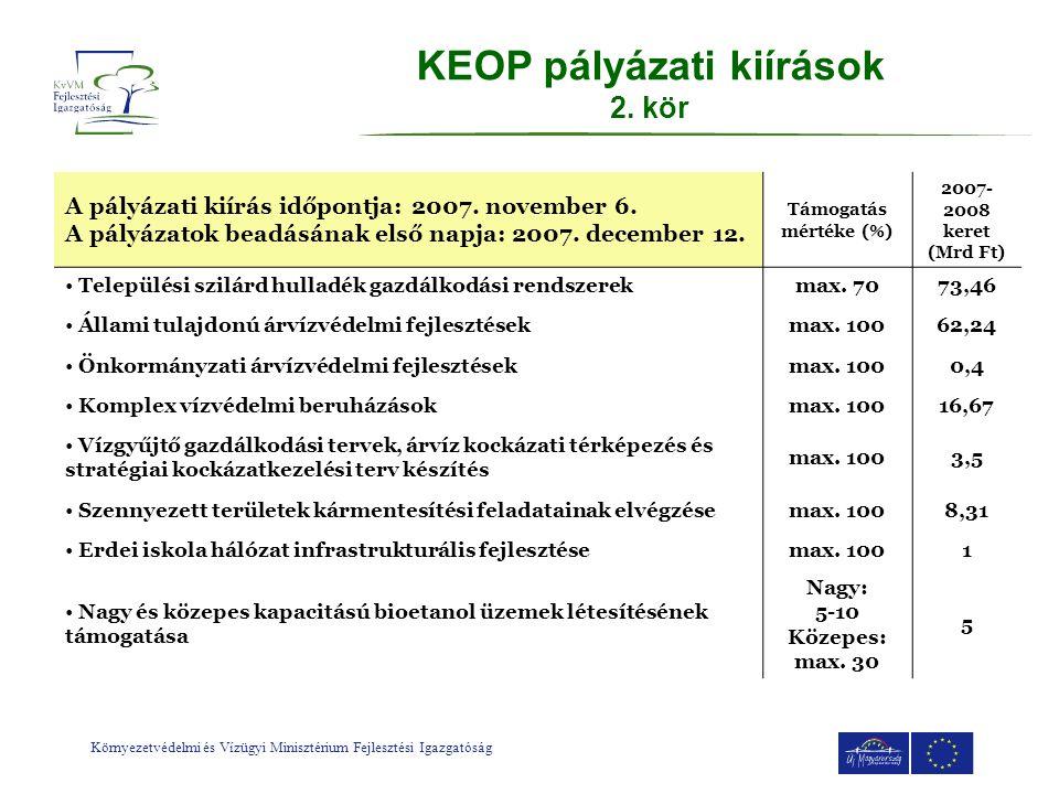 Környezetvédelmi és Vízügyi Minisztérium Fejlesztési Igazgatóság A pályázati kiírás időpontja: 2007. november 6. A pályázatok beadásának első napja: 2