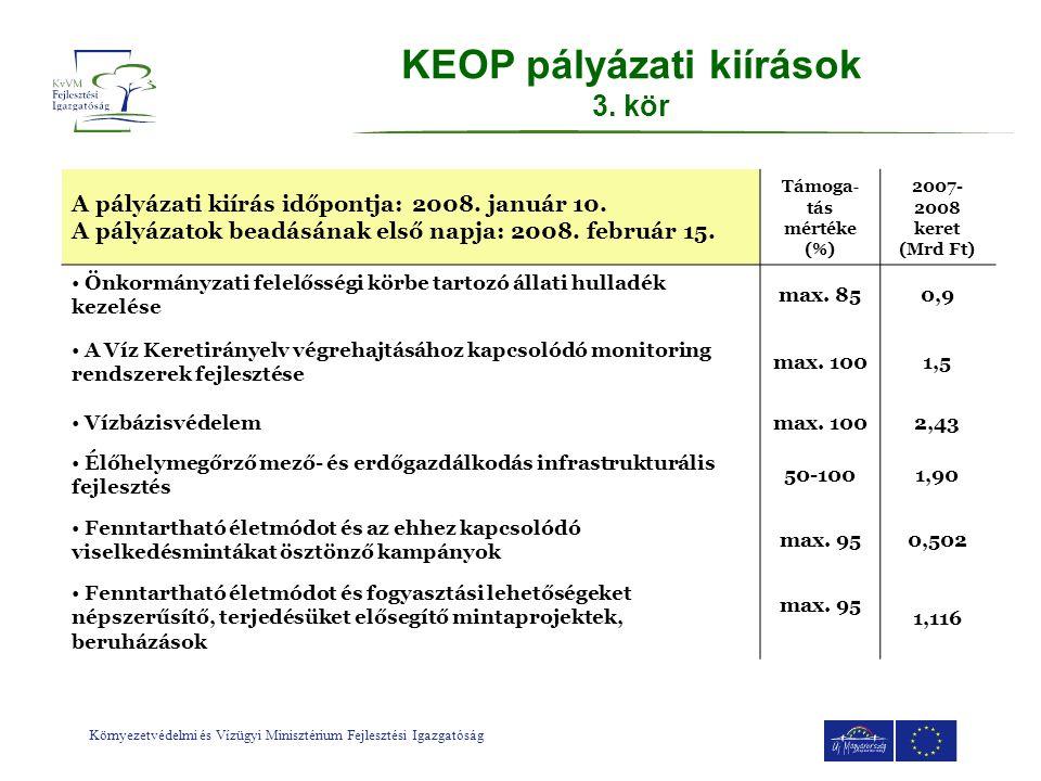 Környezetvédelmi és Vízügyi Minisztérium Fejlesztési Igazgatóság A pályázati kiírás időpontja: 2008. január 10. A pályázatok beadásának első napja: 20