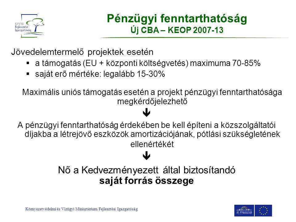 Környezetvédelmi és Vízügyi Minisztérium Fejlesztési Igazgatóság Jövedelemtermelő projektek esetén  a támogatás (EU + központi költségvetés) maximuma