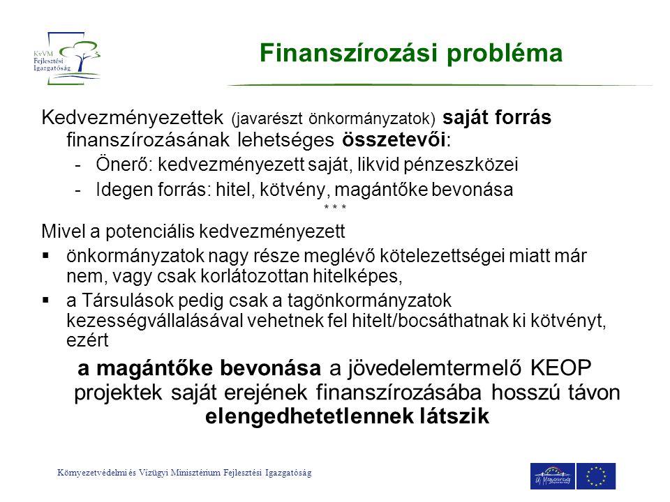 Környezetvédelmi és Vízügyi Minisztérium Fejlesztési Igazgatóság Kedvezményezettek (javarészt önkormányzatok) saját forrás finanszírozásának lehetsége