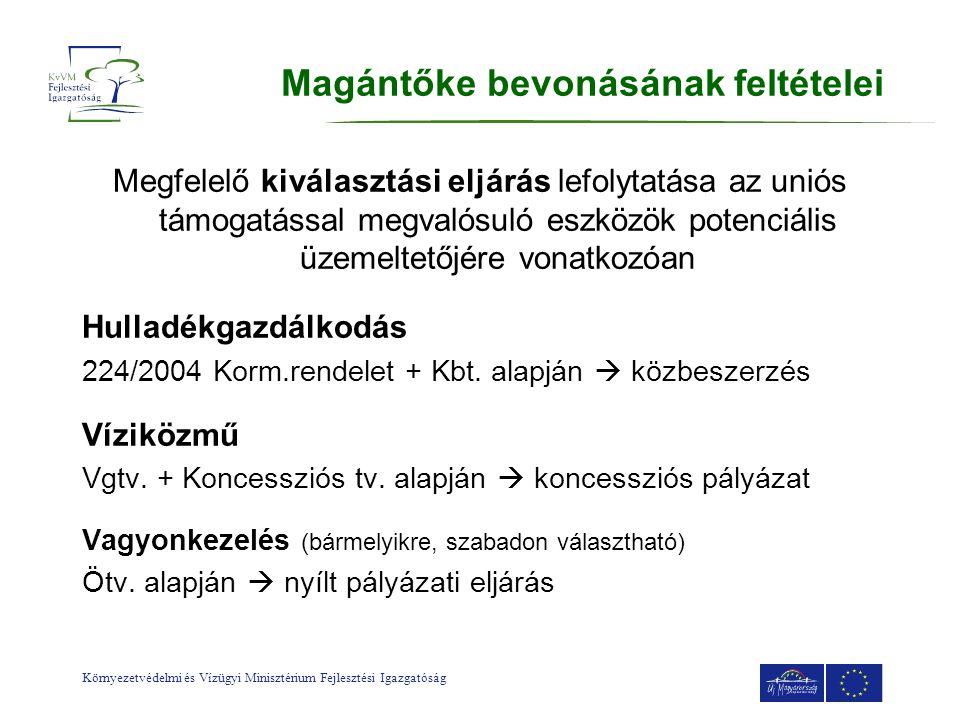 Környezetvédelmi és Vízügyi Minisztérium Fejlesztési Igazgatóság Magántőke bevonásának feltételei Megfelelő kiválasztási eljárás lefolytatása az uniós