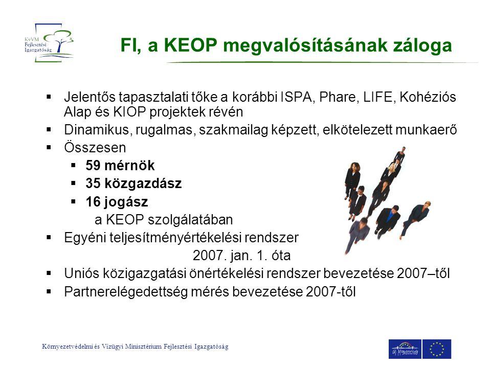 Környezetvédelmi és Vízügyi Minisztérium Fejlesztési Igazgatóság KSz feladatok Projekt-előkészítés és végrehajtás komplex lebonyolítása műszaki, pénzügyi és jogi aspektusok figyelembevételével: Előzetes projektkoncepciók szakmai bírálata Pályázatkészítés koordinálása Európai Bizottsággal való folyamatos egyeztetés az értékelési és jóváhagyási periódus alatt Közbeszerzési eljárások irányítása és felügyelete Kivitelezés során helyszíni ellenőrzések; vállalkozói teljesítések igazolása, számlák jóváhagyása Projektek előrehaladásának elősegítése horizontális ügyek összefogásával (pl.: kifizetések gyorsítása, üzemeltetés)