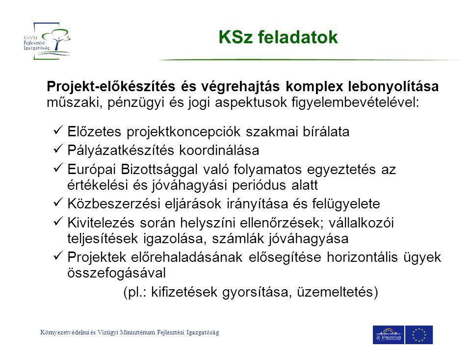 Környezetvédelmi és Vízügyi Minisztérium Fejlesztési Igazgatóság Összefoglalás  A jelenlegi 7 éves uniós költségvetési ciklusban (2007-13) mintegy 1.500-1.600 mrd Ft értékű környezetvédelmi beruházás indul el Magyarországon  A szükséges saját erő mértéke csupán a jövedelemtermelő ágazatokban eléri a 300 mrd Ft-ot  A magántőke bevonása a projektek finanszírozásába hosszú távon feltétlenül szükséges  A sikeres konstrukciók kialakítása mindkét szektor (köz- és magán) együttes érdeke… …ehhez kíván hozzájárulni a KvVM Fejlesztési Igazgatósága is szakmai tanácsadással, tudástranszferrel.