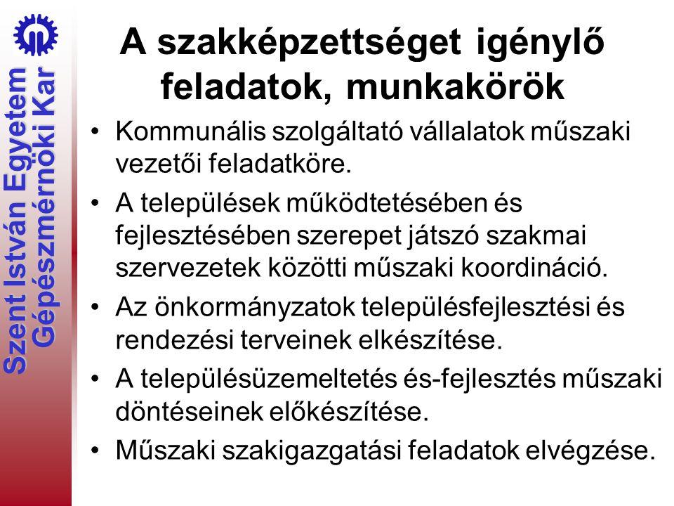 Szent István Egyetem Gépészmérnöki Kar −A képzés ún.