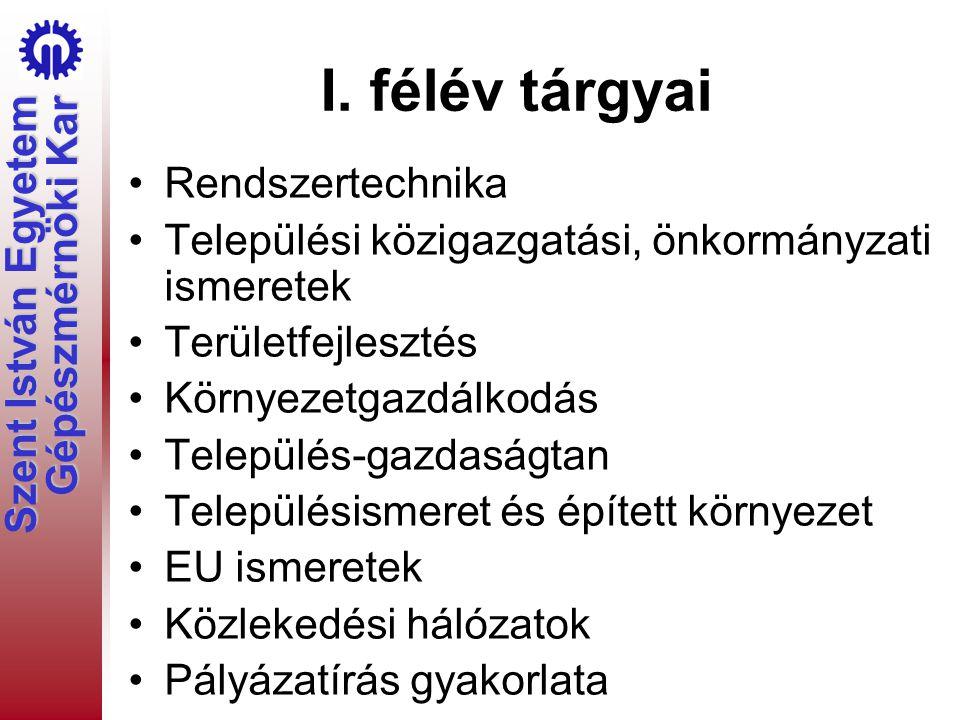 Szent István Egyetem Gépészmérnöki Kar I.
