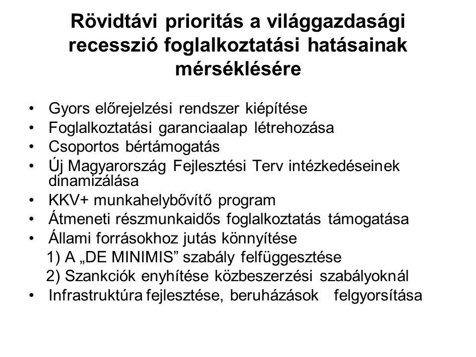 """Rövidtávi prioritás a világgazdasági recesszió foglalkoztatási hatásainak mérséklésére Gyors előrejelzési rendszer kiépítése Foglalkoztatási garanciaalap létrehozása Csoportos bértámogatás Új Magyarország Fejlesztési Terv intézkedéseinek dinamizálása KKV+ munkahelybővítő program Átmeneti részmunkaidős foglalkoztatás támogatása Állami forrásokhoz jutás könnyítése 1) A """"DE MINIMIS szabály felfüggesztése 2) Szankciók enyhítése közbeszerzési szabályoknál Infrastruktúra fejlesztése, beruházások felgyorsítása"""