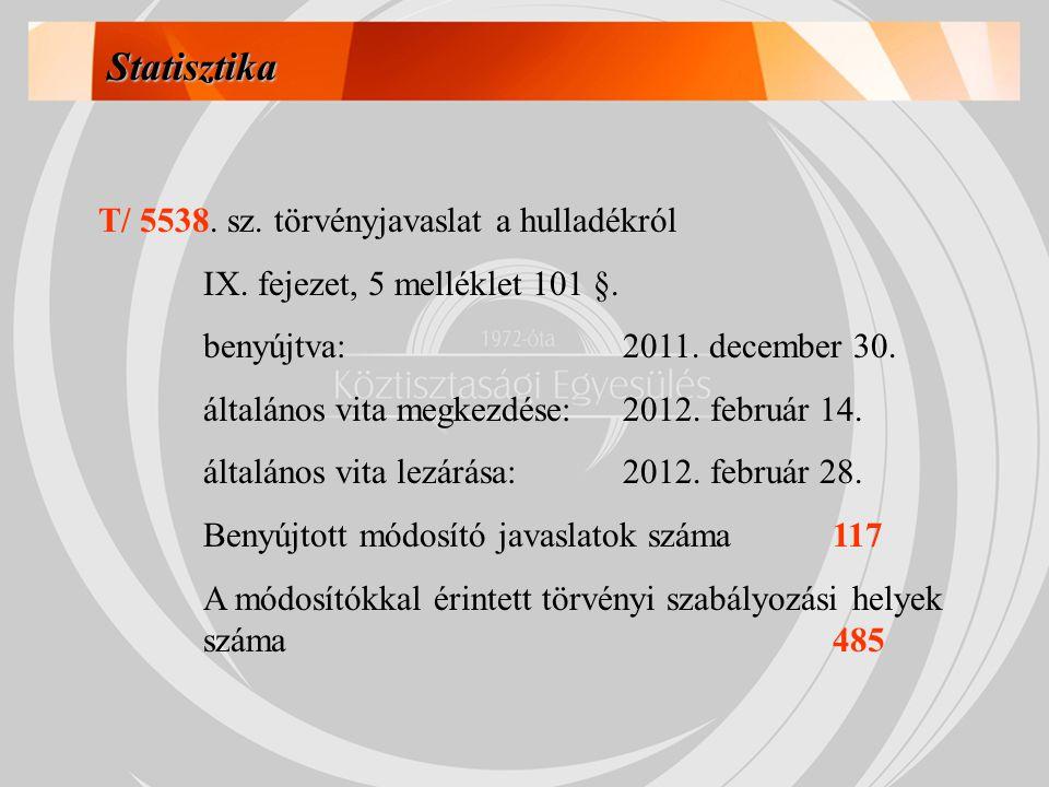 T/ 5538. sz. törvényjavaslat a hulladékról IX. fejezet, 5 melléklet 101 §. benyújtva: 2011. december 30. általános vita megkezdése: 2012. február 14.