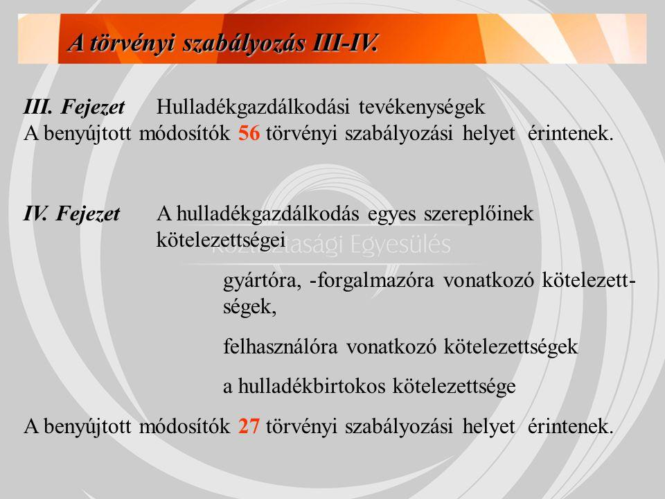 III. FejezetHulladékgazdálkodási tevékenységek A benyújtott módosítók 56 törvényi szabályozási helyet érintenek. IV. FejezetA hulladékgazdálkodás egye