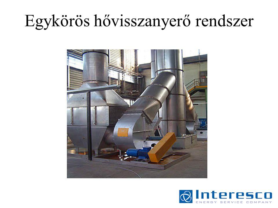 Gázmotoros rendszerek jellemző méretezése