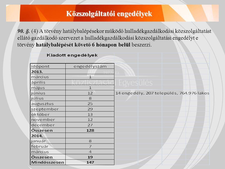 90. §. (4) A törvény hatálybalépésekor működő hulladékgazdálkodási közszolgáltatást ellátó gazdálkodó szervezet a hulladékgazdálkodási közszolgáltatás