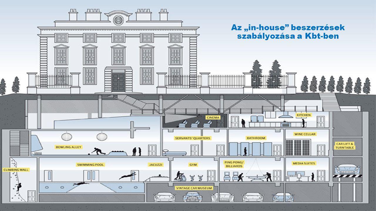 """Az """"in-house beszerzések szabályozása a Kbt-ben"""