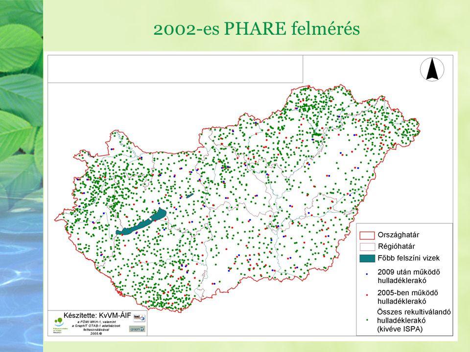 A fölkészülés 2002 – Landfill felmérés –2667 különböző állapotú lerakó 2004 – A fölülvizsgálatok nagyrészt lezajlanak –2004-2007 engedélyek megújítása, IPPC engedélyek kiadása Hulladékgazdálkodási projektek –PHARE (1990-2000): 9 lerakó, 3,2 m€ támogatás –KKA, KAC, Cél (1997-2000): 40 lerakó, 4,2 Mrd Ft támogatás –ISPA (2001-2004): 20 lerakó, 74 Mrd Ft támogatás –KA (2005- ): 9 lerakó, 104,8 Mrd Ft támogatás