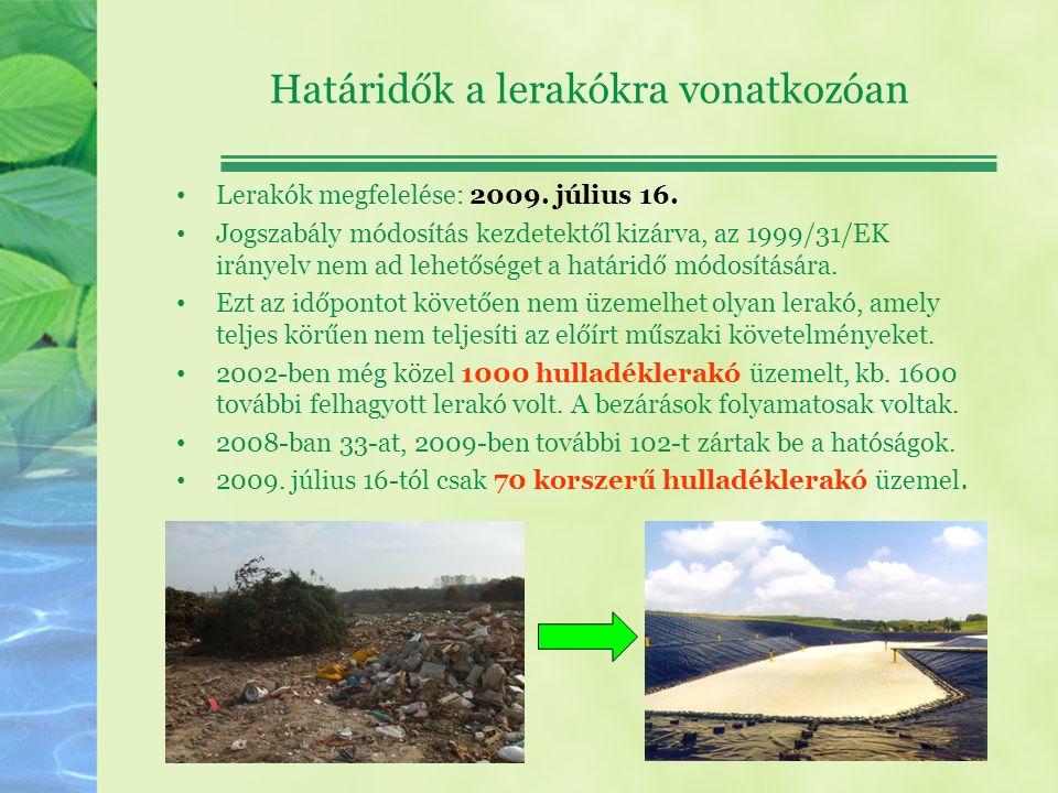 Határidők a lerakókra vonatkozóan Lerakók megfelelése: 2009. július 16. Jogszabály módosítás kezdetektől kizárva, az 1999/31/EK irányelv nem ad lehető