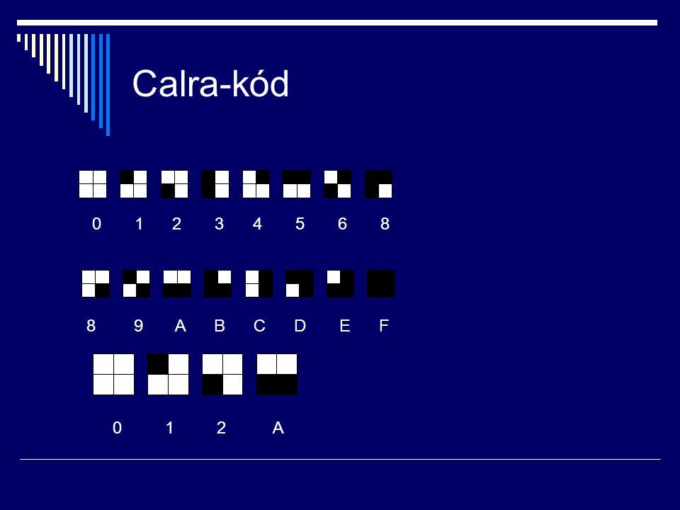 Calra-kód 0 1 2 3 4 5 6 8 8 9 A B C D E F 14 2828 4 8 4141 0 1 2 A