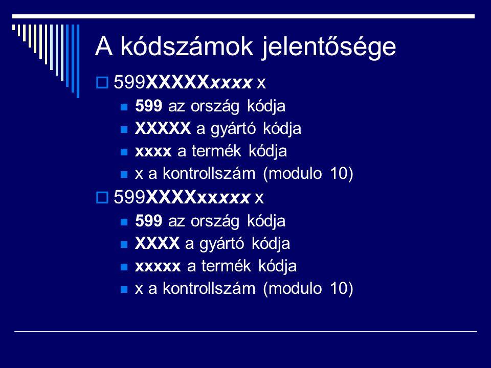 A kódszámok jelentősége  599XXXXXxxxx x 599 az ország kódja XXXXX a gyártó kódja xxxx a termék kódja x a kontrollszám (modulo 10)  599XXXXxxxxx x 599 az ország kódja XXXX a gyártó kódja xxxxx a termék kódja x a kontrollszám (modulo 10)