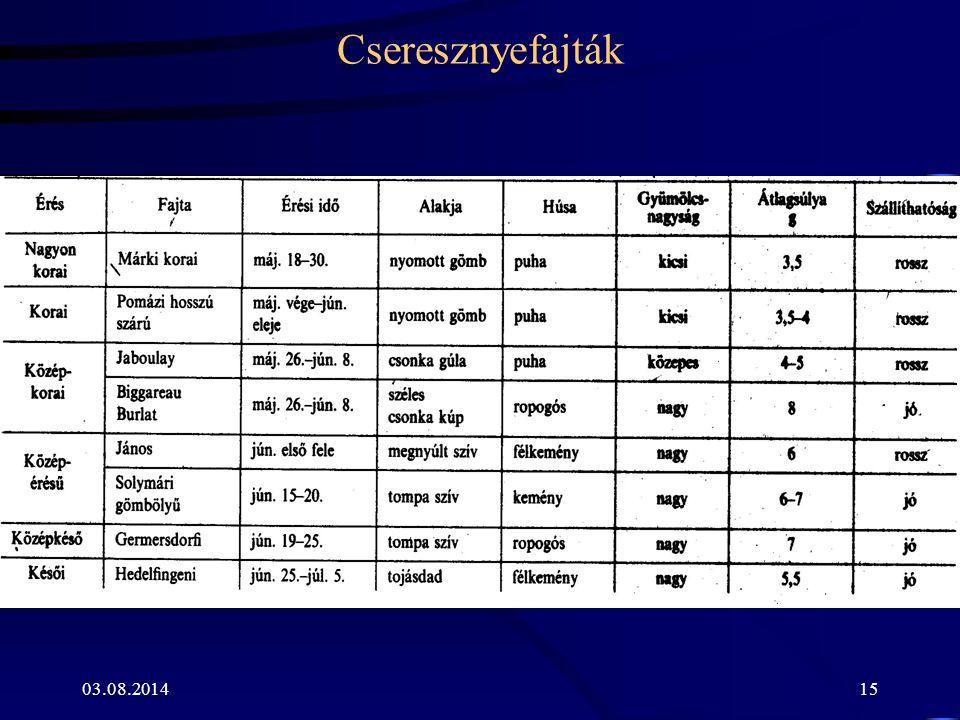Cseresznyefajták 03.08.201415