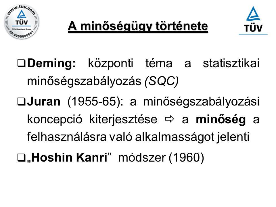 A minőségügy története  Deming: központi téma a statisztikai minőségszabályozás (SQC)  Juran (1955-65): a minőségszabályozási koncepció kiterjesztés