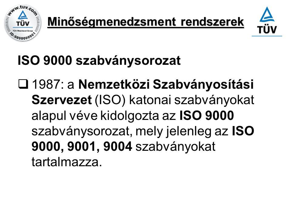 Minőségmenedzsment rendszerek ISO 9000 szabványsorozat  1987: a Nemzetközi Szabványosítási Szervezet (ISO) katonai szabványokat alapul véve kidolgozt