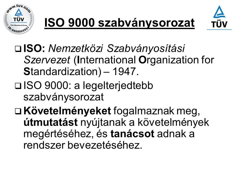 ISO 9000 szabványsorozat  ISO: Nemzetközi Szabványosítási Szervezet (International Organization for Standardization) – 1947.  ISO 9000: a legelterje