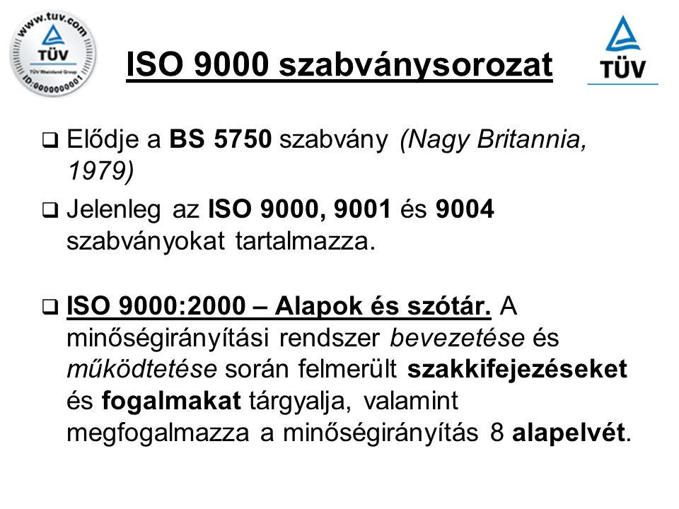 ISO 9000 szabványsorozat  Elődje a BS 5750 szabvány (Nagy Britannia, 1979)  Jelenleg az ISO 9000, 9001 és 9004 szabványokat tartalmazza.  ISO 9000: