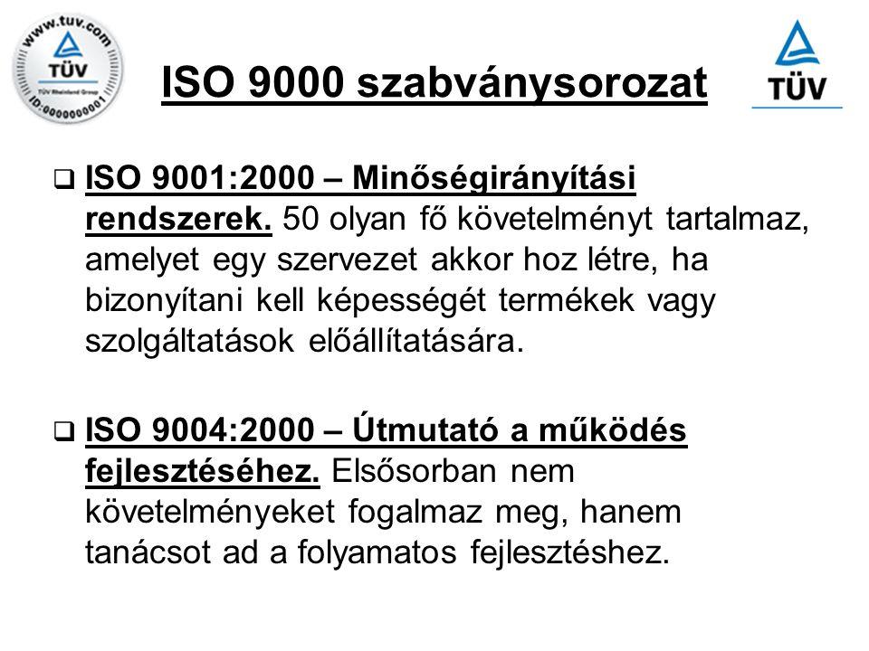 ISO 9000 szabványsorozat  ISO 9001:2000 – Minőségirányítási rendszerek. 50 olyan fő követelményt tartalmaz, amelyet egy szervezet akkor hoz létre, ha