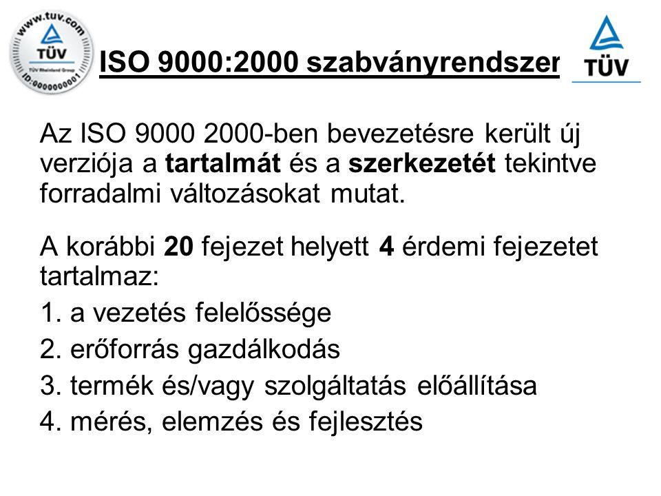 ISO 9000:2000 szabványrendszer Az ISO 9000 2000-ben bevezetésre került új verziója a tartalmát és a szerkezetét tekintve forradalmi változásokat mutat