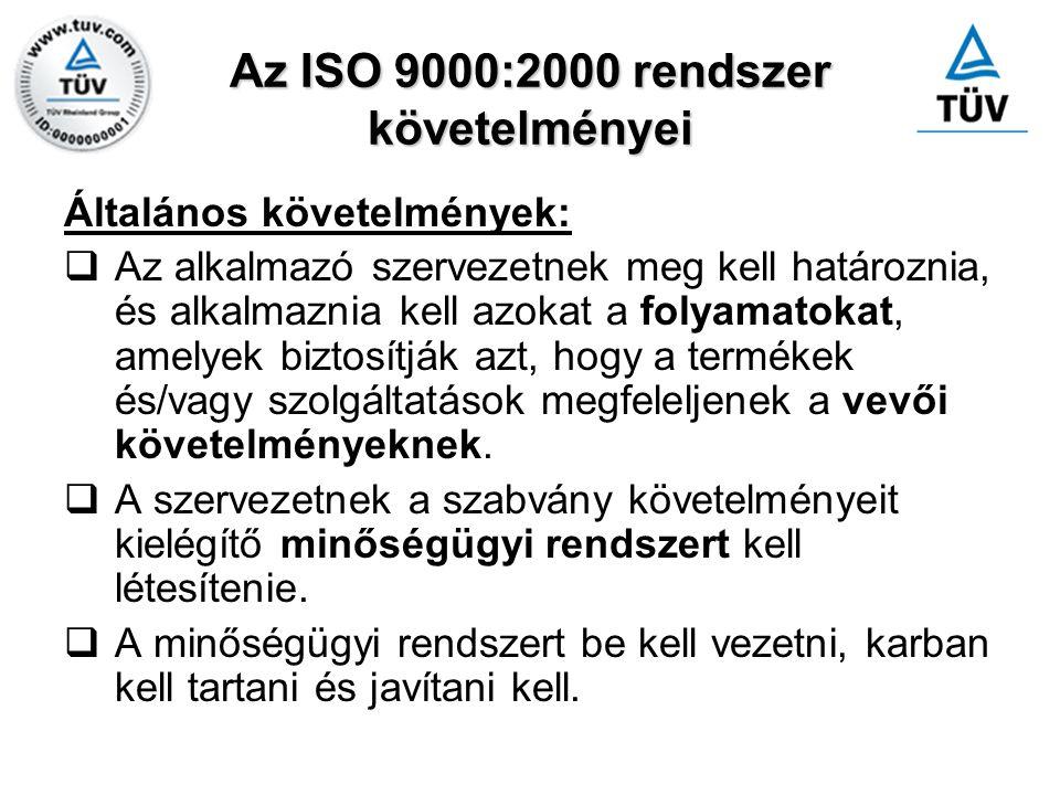 Az ISO 9000:2000 rendszer követelményei Általános követelmények:  Az alkalmazó szervezetnek meg kell határoznia, és alkalmaznia kell azokat a folyama