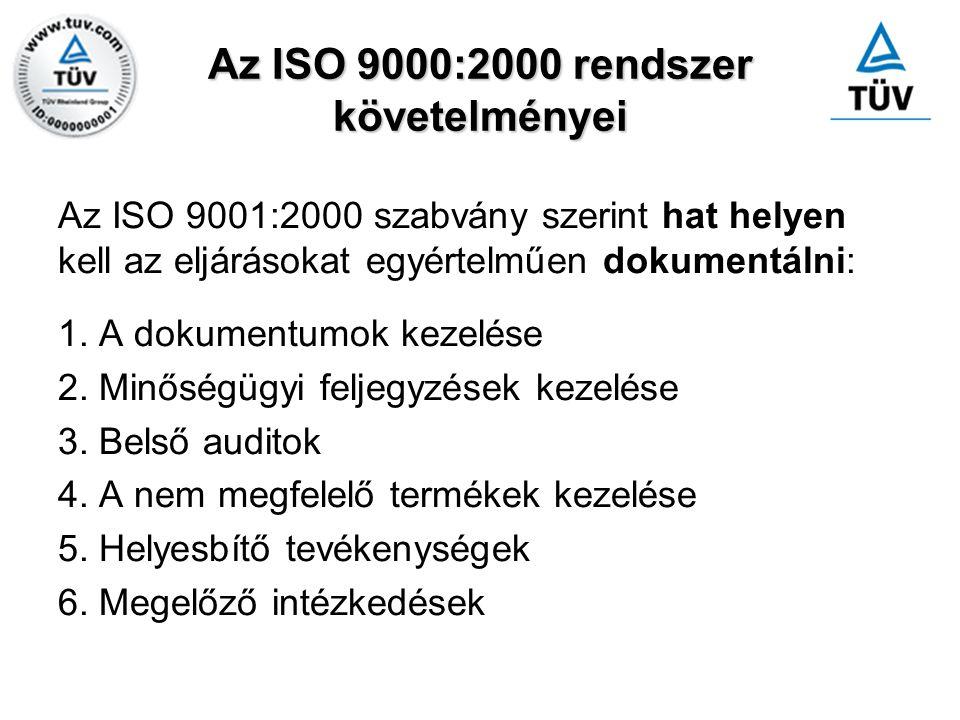 Az ISO 9000:2000 rendszer követelményei Az ISO 9001:2000 szabvány szerint hat helyen kell az eljárásokat egyértelműen dokumentálni: 1. A dokumentumok