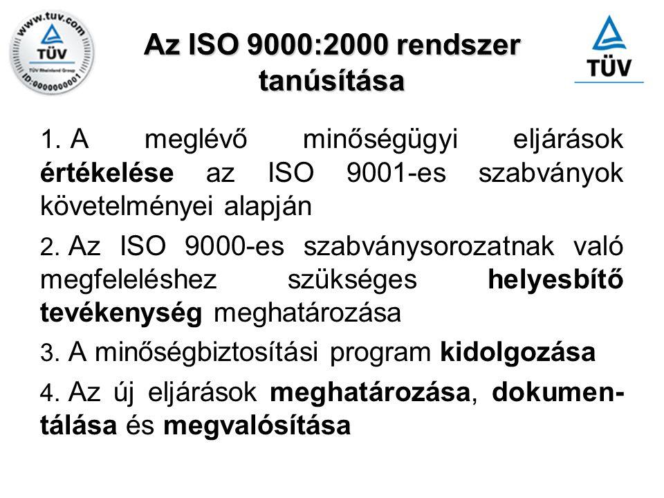 Az ISO 9000:2000 rendszer tanúsítása 1. A meglévő minőségügyi eljárások értékelése az ISO 9001-es szabványok követelményei alapján 2. Az ISO 9000-es s