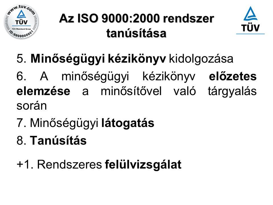 Az ISO 9000:2000 rendszer tanúsítása 5. Minőségügyi kézikönyv kidolgozása 6. A minőségügyi kézikönyv előzetes elemzése a minősítővel való tárgyalás so
