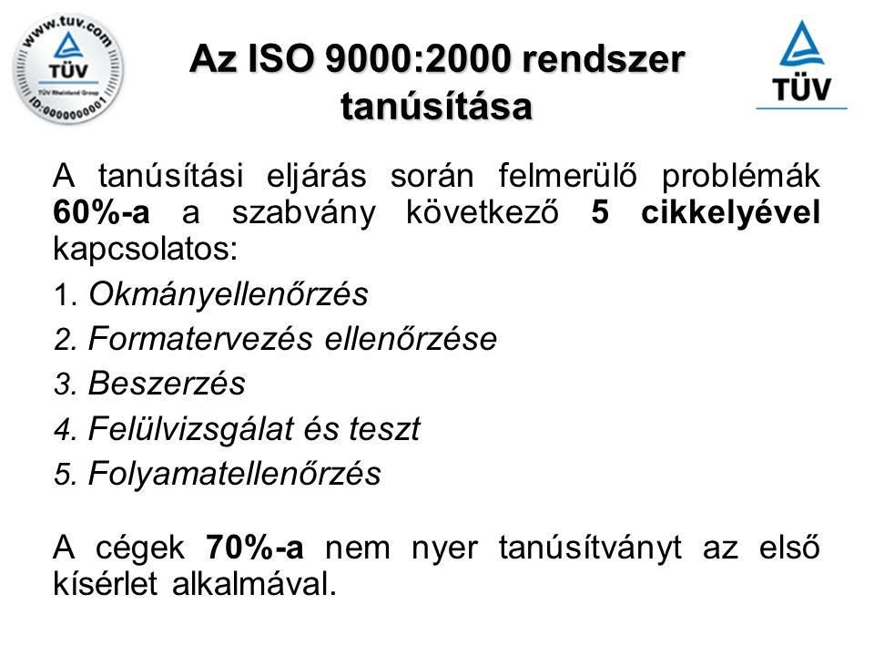Az ISO 9000:2000 rendszer tanúsítása A tanúsítási eljárás során felmerülő problémák 60%-a a szabvány következő 5 cikkelyével kapcsolatos: 1. Okmányell