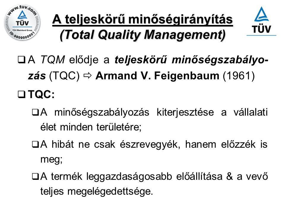 A teljeskörű minőségirányítás (Total Quality Management)  A TQM elődje a teljeskörű minőségszabályo- zás (TQC)  Armand V. Feigenbaum (1961)  TQC: 