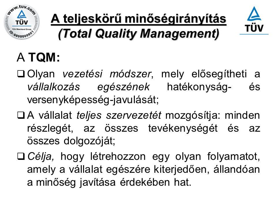 A teljeskörű minőségirányítás (Total Quality Management) A TQM:  Olyan vezetési módszer, mely elősegítheti a vállalkozás egészének hatékonyság- és ve