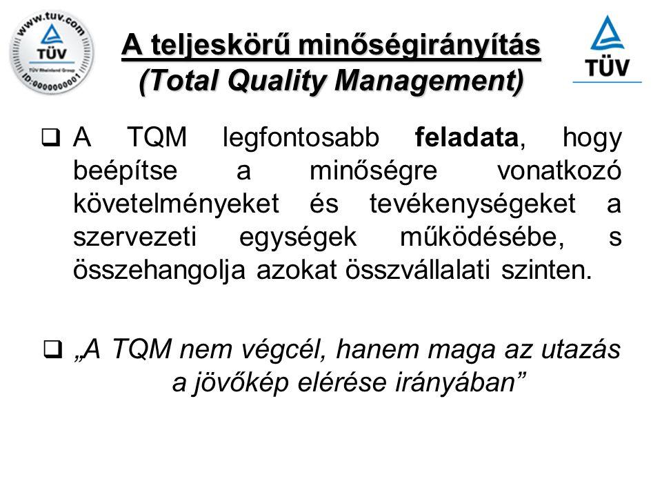 A teljeskörű minőségirányítás (Total Quality Management)  A TQM legfontosabb feladata, hogy beépítse a minőségre vonatkozó követelményeket és tevéken