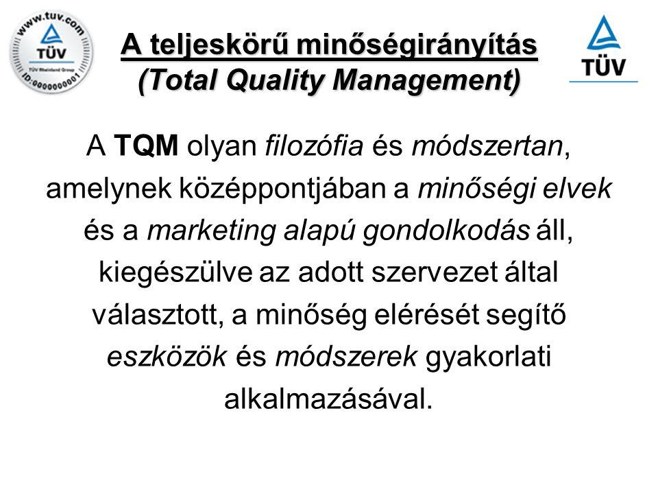 A teljeskörű minőségirányítás (Total Quality Management) A TQM olyan filozófia és módszertan, amelynek középpontjában a minőségi elvek és a marketing