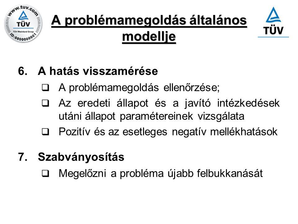A problémamegoldás általános modellje 6.A hatás visszamérése  A problémamegoldás ellenőrzése;  Az eredeti állapot és a javító intézkedések utáni áll
