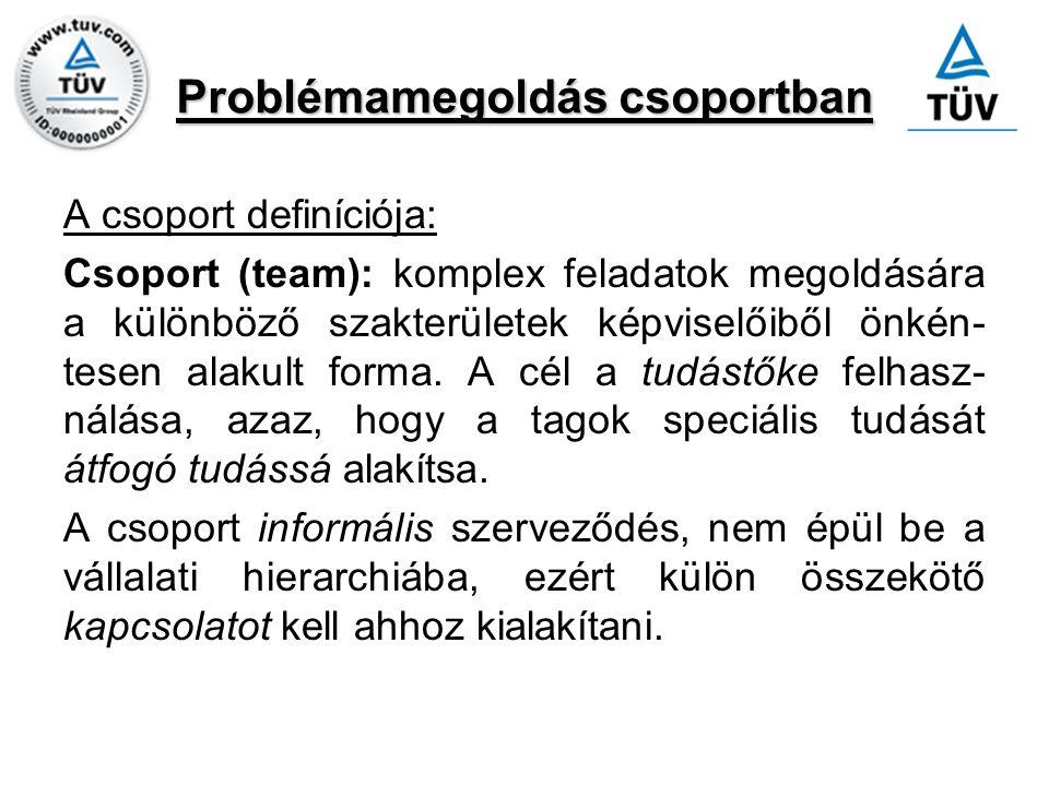 Problémamegoldás csoportban A csoport definíciója: Csoport (team): komplex feladatok megoldására a különböző szakterületek képviselőiből önkén- tesen