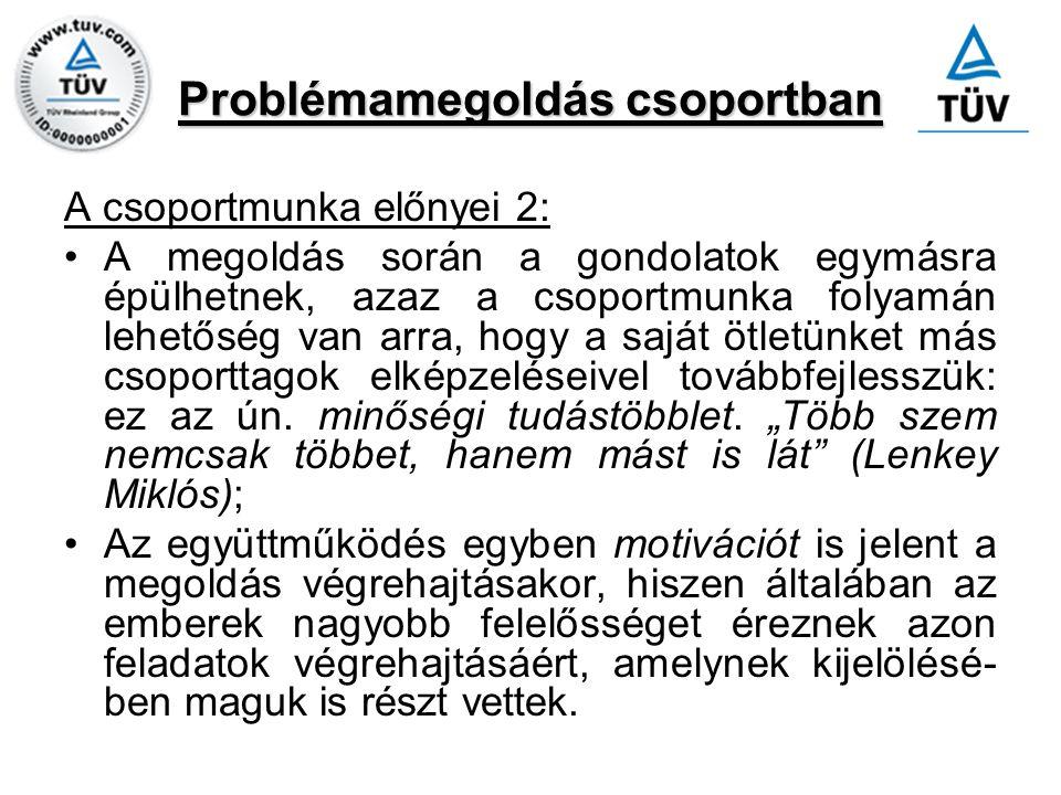 Problémamegoldás csoportban A csoportmunka előnyei 2: A megoldás során a gondolatok egymásra épülhetnek, azaz a csoportmunka folyamán lehetőség van ar
