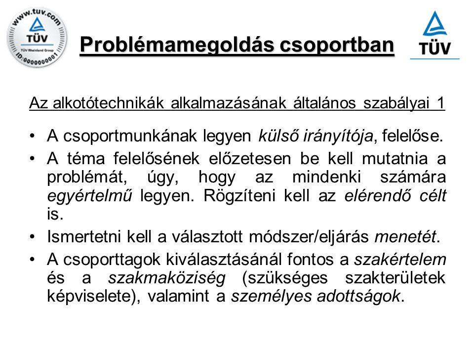 Problémamegoldás csoportban Az alkotótechnikák alkalmazásának általános szabályai 1 A csoportmunkának legyen külső irányítója, felelőse. A téma felelő
