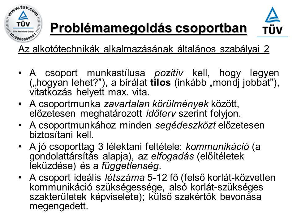 """Problémamegoldás csoportban Az alkotótechnikák alkalmazásának általános szabályai 2 A csoport munkastílusa pozitív kell, hogy legyen (""""hogyan lehet?"""")"""