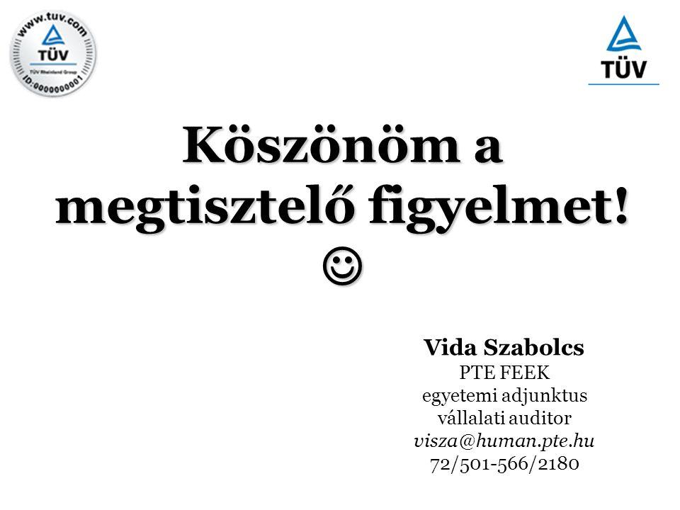 Köszönöm a megtisztelő figyelmet! Köszönöm a megtisztelő figyelmet! Vida Szabolcs PTE FEEK egyetemi adjunktus vállalati auditor visza@human.pte.hu 72/
