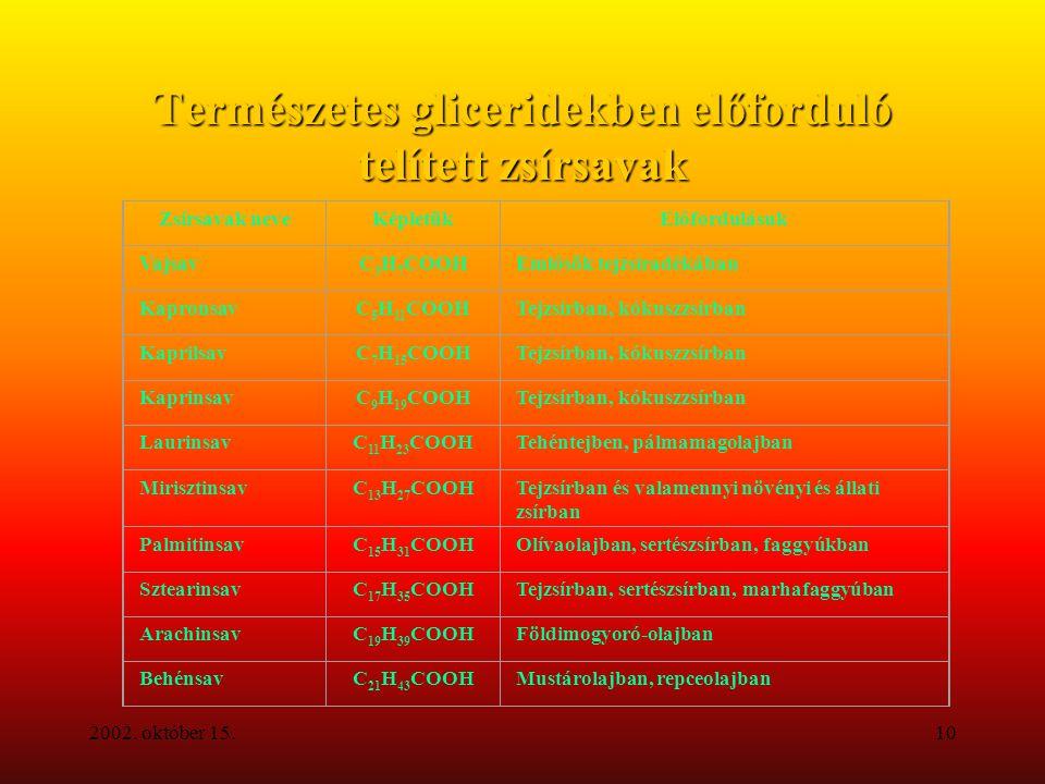 2002. október 15.10 Természetes gliceridekben előforduló telített zsírsavak Zsírsavak neveKépletükElőfordulásuk VajsavC 3 H 7 COOHEmlősök tejzsiradéká