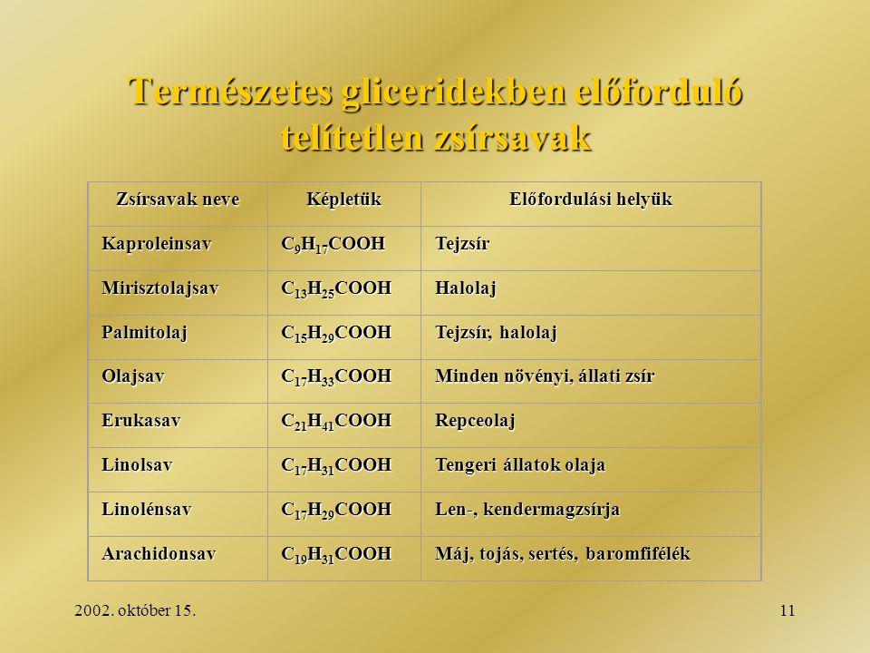 2002. október 15.11 Természetes gliceridekben előforduló telítetlen zsírsavak Zsírsavak neve Képletük Előfordulási helyük Kaproleinsav C 9 H 17 COOH T