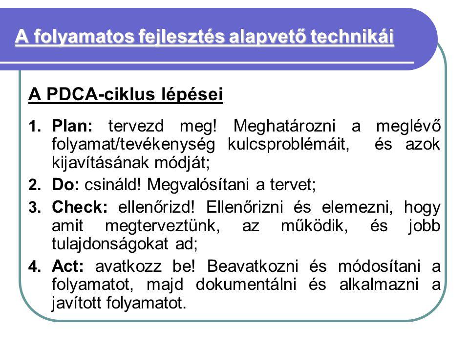 A folyamatos fejlesztés alapvető technikái A PDCA-ciklus lépései 1.
