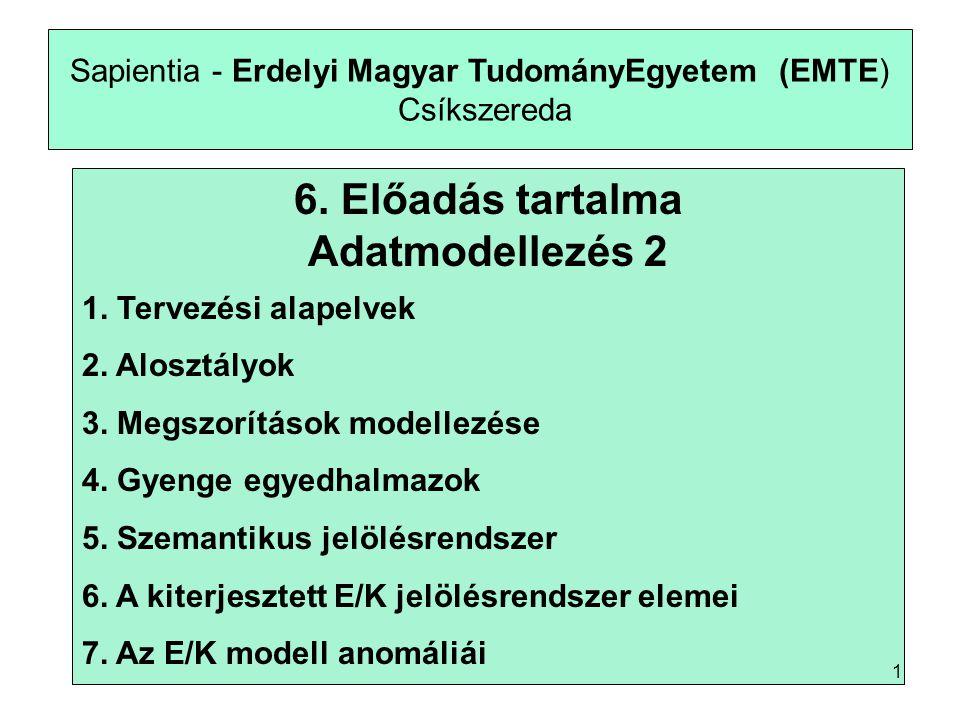 Sapientia - Erdelyi Magyar TudományEgyetem (EMTE) Csíkszereda Ellenőrző kérdések 1.Tervezési alapelvek 2.Megszorítások modellezése 3.Gyenge egyedhalmazok 4.A szemantikus jelölésrendszer 5.Az E/K modell anomáliái és azok feloldása Bibliográfia: Sitar-Tăut Dan-Andrei, Baze de date distribuite, Risoprint, Cluj-Napoca, 2005, pp.56-66 Ullman, J.D.-Widom J., Adatbázis-rendszerek.