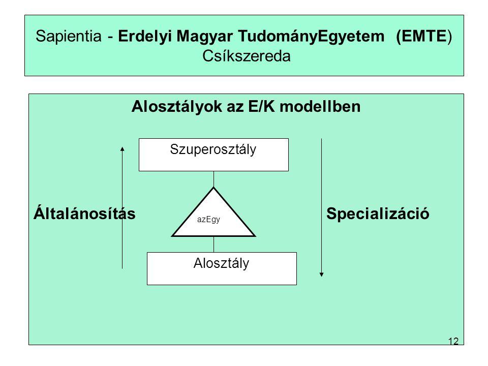 Sapientia - Erdelyi Magyar TudományEgyetem (EMTE) Csíkszereda Alosztályok az E/K modellben ÁltalánosításSpecializáció Szuperosztály Alosztály azEgy 12