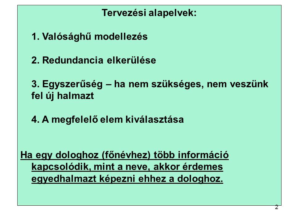 Tervezési alapelvek: 1. Valósághű modellezés 2. Redundancia elkerülése 3.