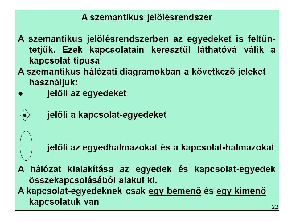 A szemantikus jelölésrendszer A szemantikus jelölésrendszerben az egyedeket is feltün- tetjük.