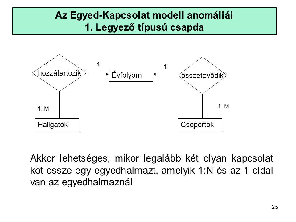 Az Egyed-Kapcsolat modell anomáliái 1.