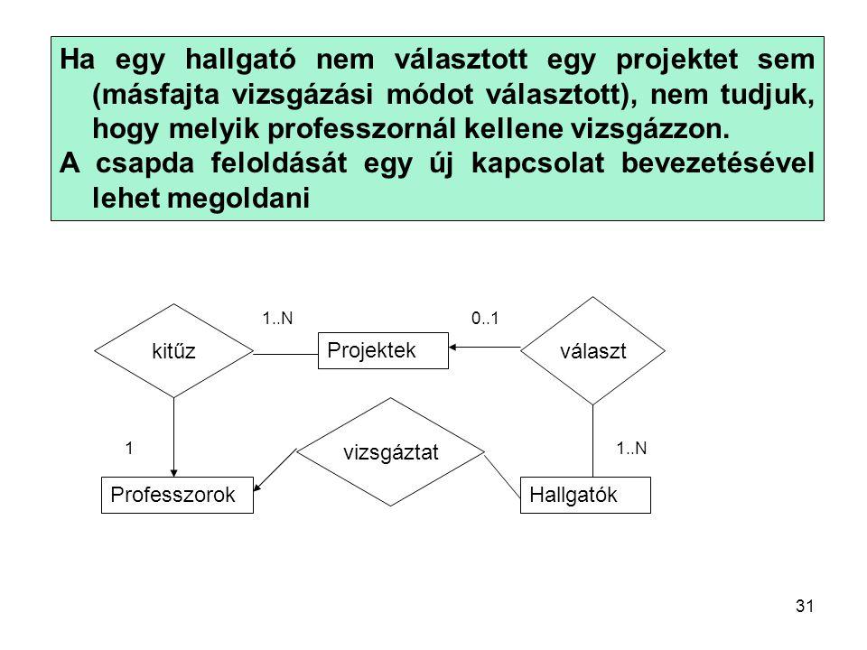 Ha egy hallgató nem választott egy projektet sem (másfajta vizsgázási módot választott), nem tudjuk, hogy melyik professzornál kellene vizsgázzon.